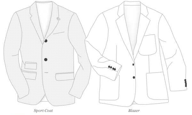 Difference of Sport Coat and Blazer